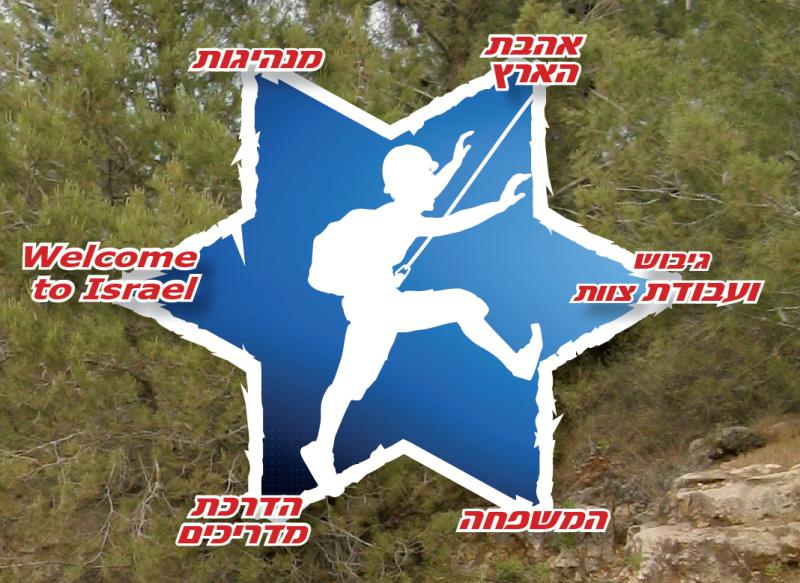 לוגו פארק ארצי למנהיגות